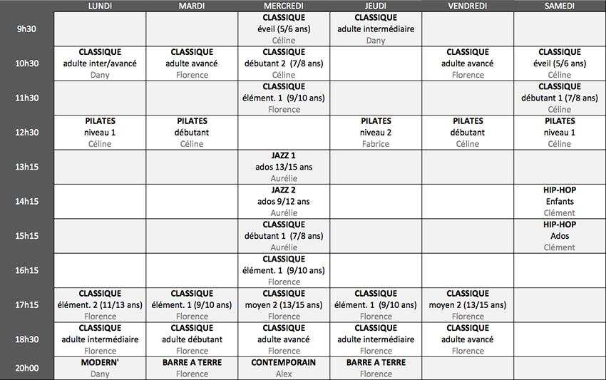 horaires des cours de l academie de danse
